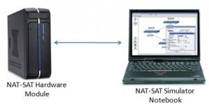 nat-sat-hardware-module